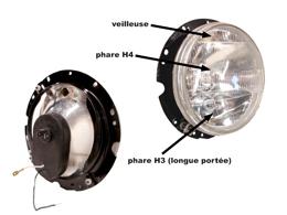 Phare 1974-1979 H3/H4 avec l ...